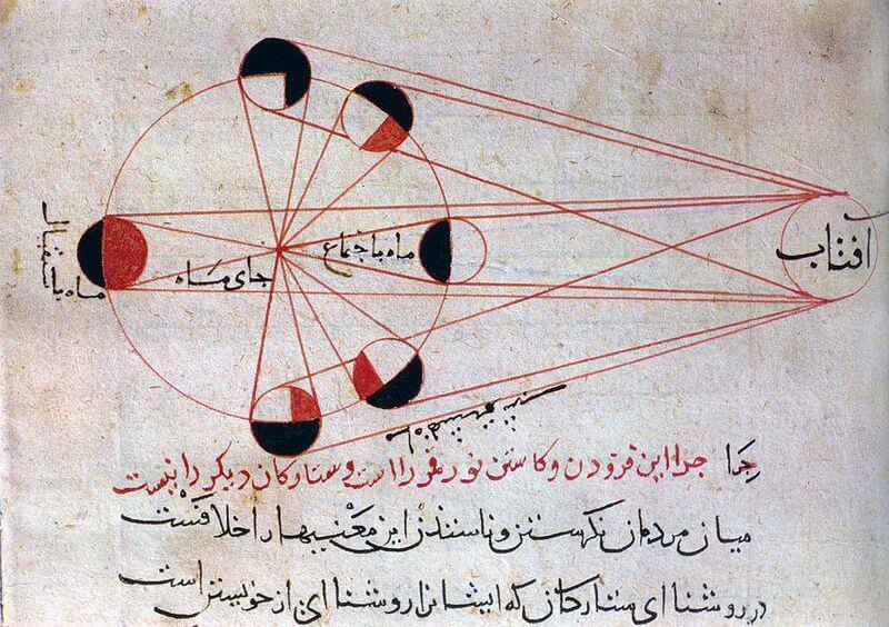 cartografiaLunar_eclipse_al-Biruni